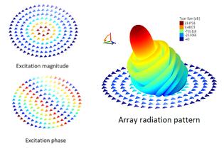 concentric_circular_array_design.png