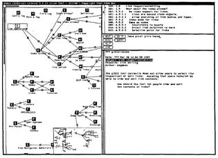 gIBIS hypertext
