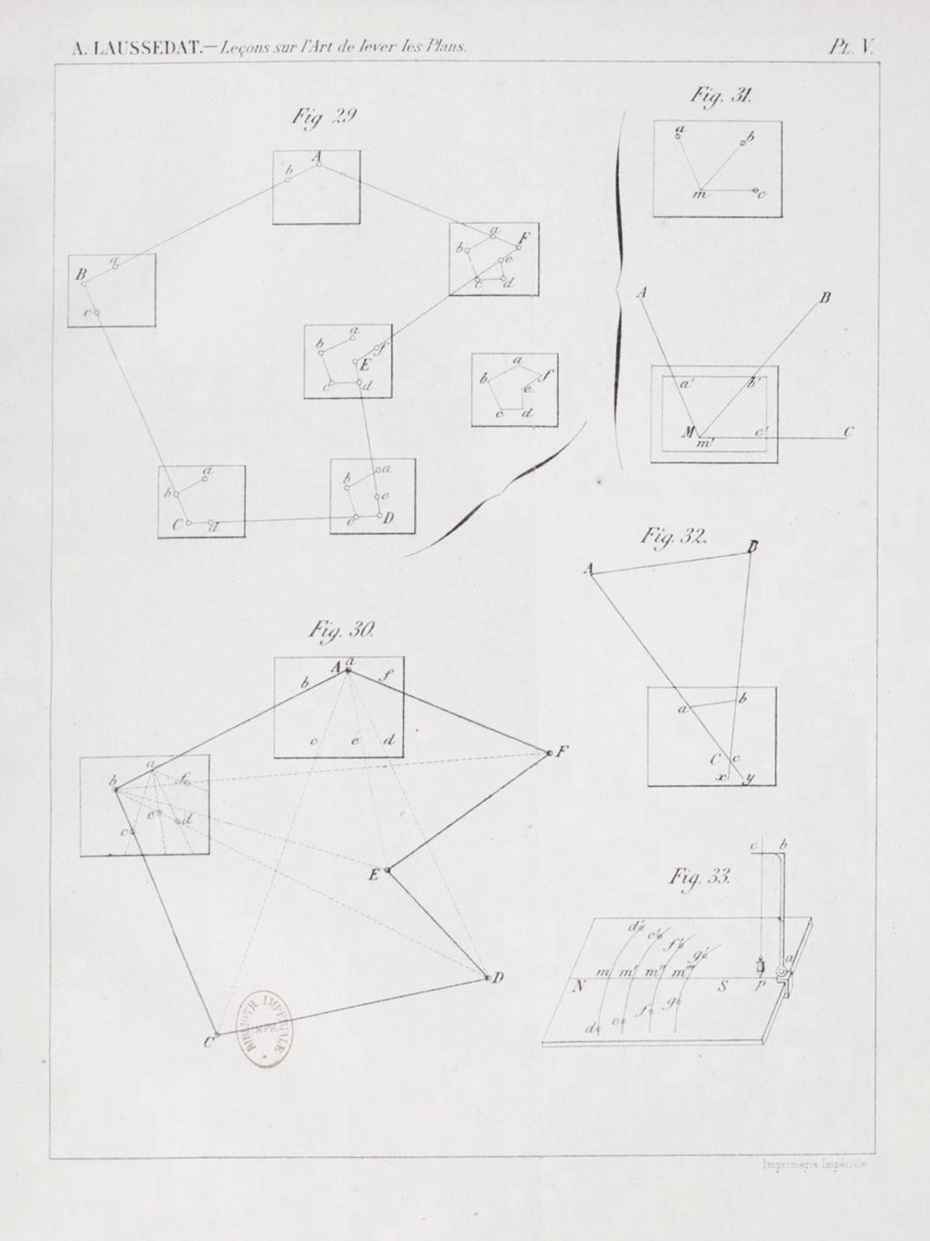 Aimé Laussedat, Leçon sur l'Art de lever les plans