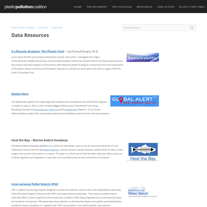 Data Resources