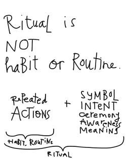 Ritual v. Routine