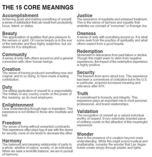 15 CORE MEANINGS