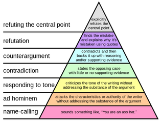 707px-graham-s_hierarchy_of_disagreement.svg.png