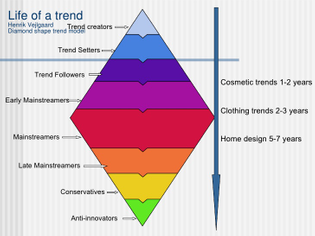 fashion-forecasting-6-728.jpg
