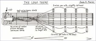 THX logo Theme