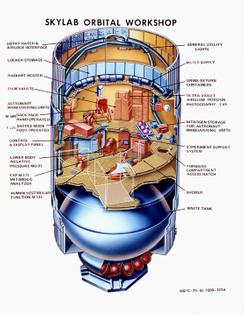 cutaway_view_of_skylab_orbital_workshop_0101589.jpg