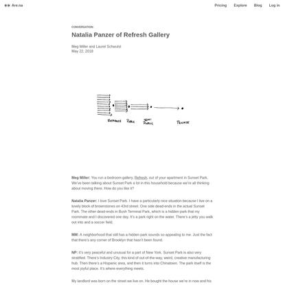 Are.na / Blog - Natalia Panzer of Refresh Gallery