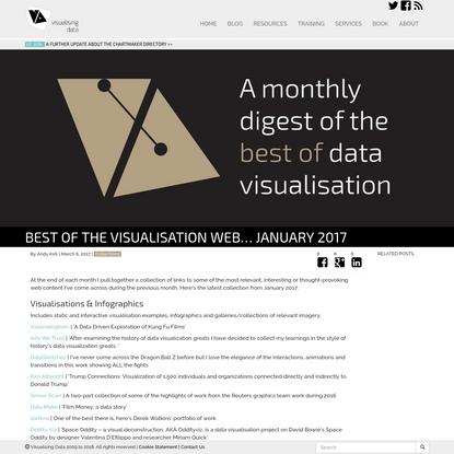 Best of the visualisation web... January 2017 - Visualising Data