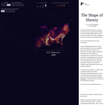 Mapping Slavery Against US Incarceration