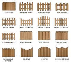 types-of-fences.jpg