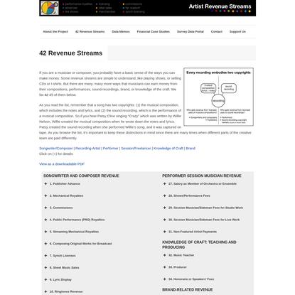 42 Revenue Streams   Artist Revenue Streams