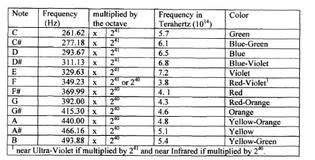 frequency-chart.jpg