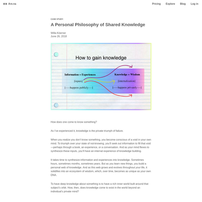 Are.na / Blog - A Personal Philosophy of Shared Knowledge