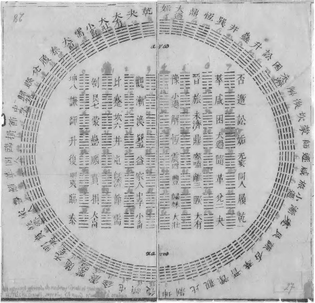 diagram_of_i_ching_hexagrams_owned_by_gottfried_wilhelm_leibniz-_1701.jpg