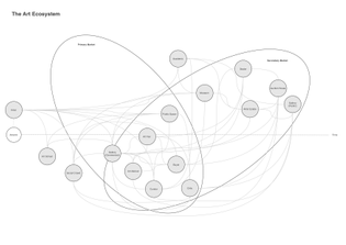 Mapping the Art Ecosystem