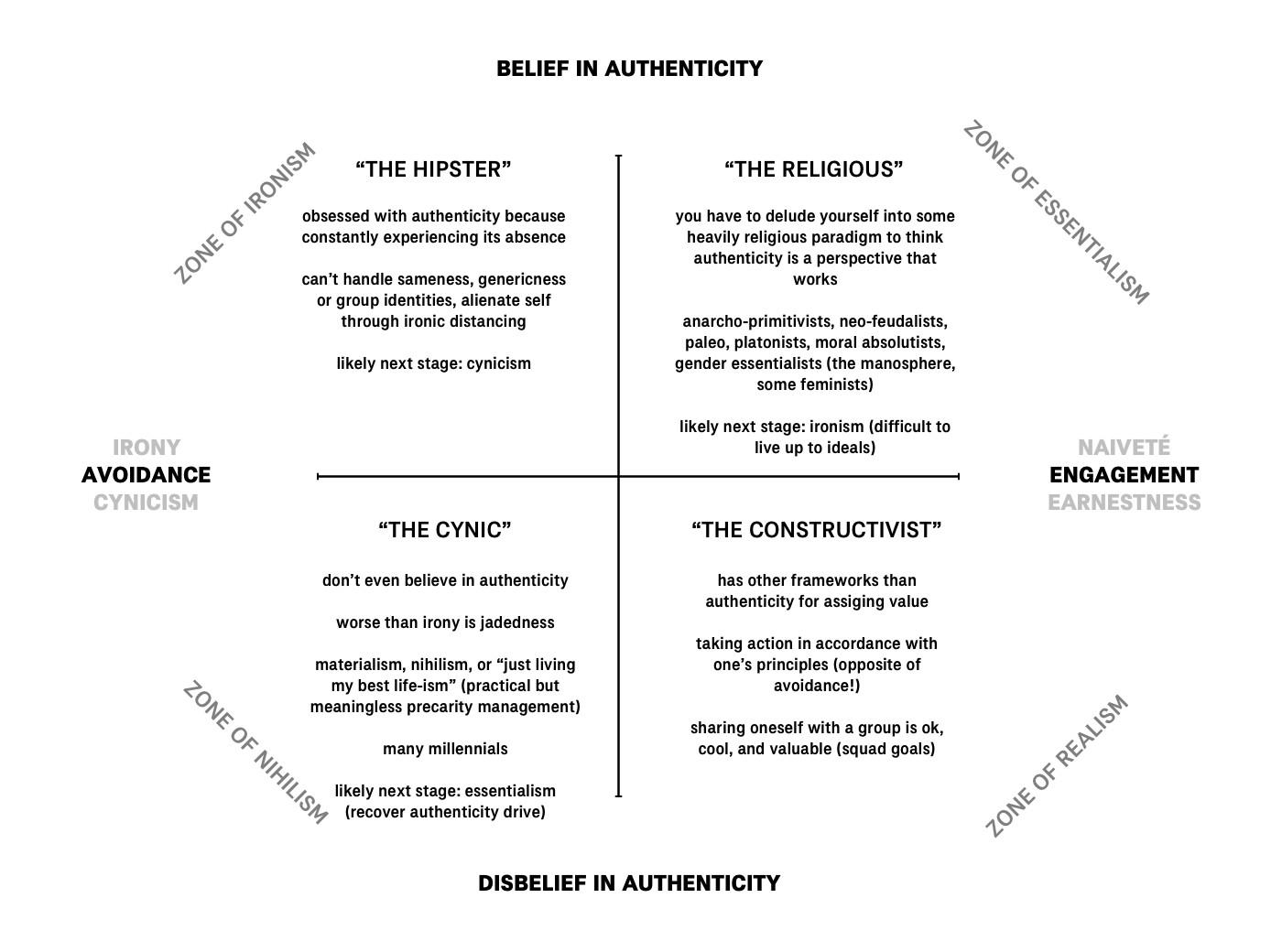 authenticity-2x2-details.png