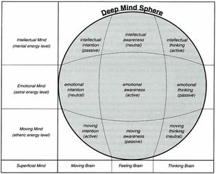 deep-mind-sphere.png