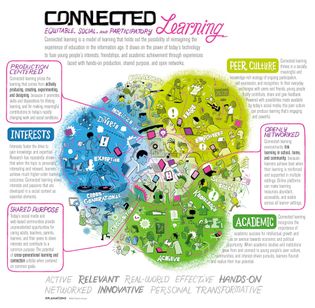 connected-learning-web.jpg