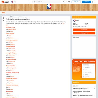 r/nba - Finding who each team's sub hates