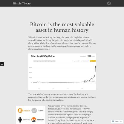 Bitcoin Theory