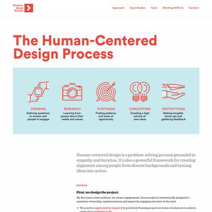 The Human-Centered Design Process - Greater Good Studio