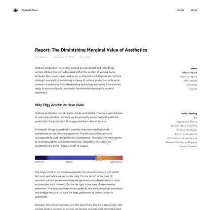 Report: The Diminishing Marginal Value of Aesthetics