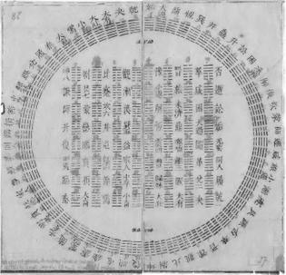 diagram_of_i_ching_hexagrams_owned_by_gottfried_wilhelm_leibniz-_1701.jpg