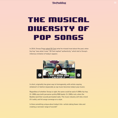 Are Hit Songs Becoming Less Musically Diverse?