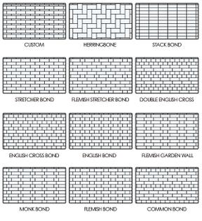 bercontile-bond-patterns.jpg