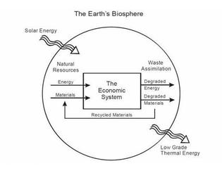 diagram_of_natural_resource_flows.jpg