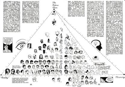 Scott McCloud Understanding Comics pg. 52 – The Picture Plane