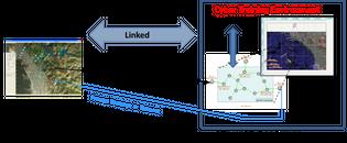 Linked-training-environment-v2-140331.png