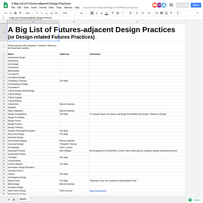 A Big List of Futures-adjacent Design Practices