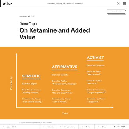Dena Yago - On Ketamine and Added Value