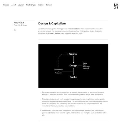 Design & Capitalism