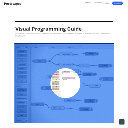 Visual Programming Guide   2018 Overview of Available Languages and Software Tools