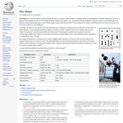 Day shapes - Wikipedia