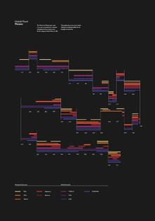 3f650f5b5451a9c0703b7160cb90278e-data-visualization-visualisation.jpg