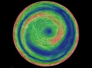 Polar vortex formation on South Pole 1st Jan 2014 to July 2014