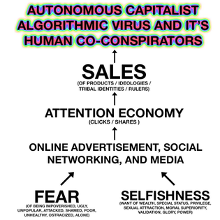 atuonomous-capitalist-algorithmic-virus.jpg