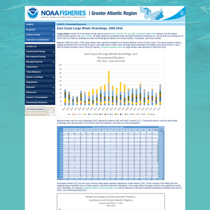 East Coast Large Whale Strandings, 1992-2016 :: NOAA Fisheries