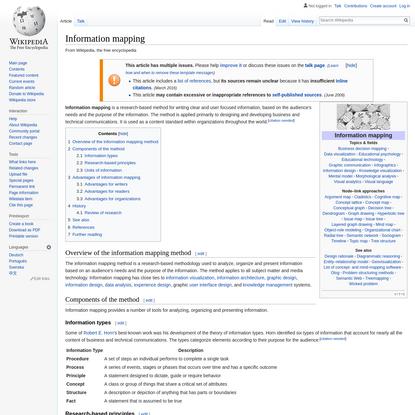 Information mapping - Wikipedia