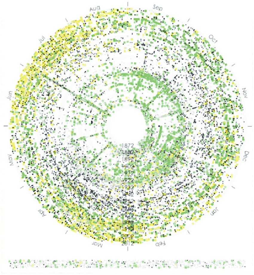 radial-timeline-of-the-arnold-arboretum-image-generated-from-java-code-by-the-author.png