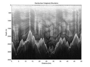 gamburtsev-subglacial-mountains.jpg