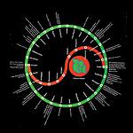 LII027: Figure 6.7