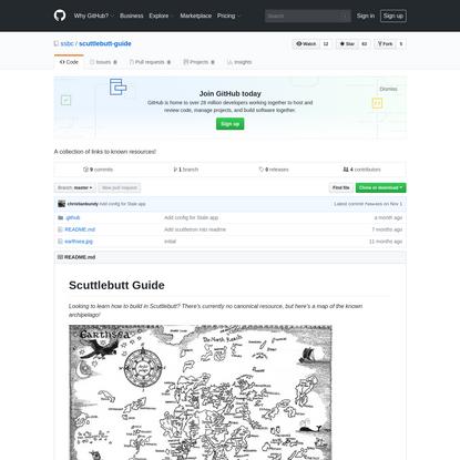 ssbc/scuttlebutt-guide