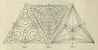 """""""The equilibrium of elastic solids."""" _The scientific papers of James Clerk Maxwell_ 1890"""