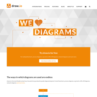 draw.io - Diagrams For Everyone, Everywhere