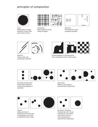 principles_of_composition.pdf