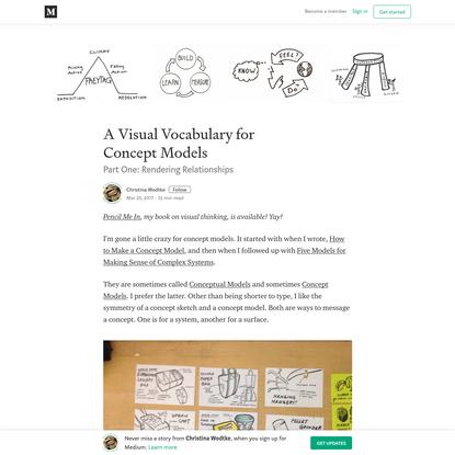 A Visual Vocabulary for Concept Models - Christina Wodtke - Medium
